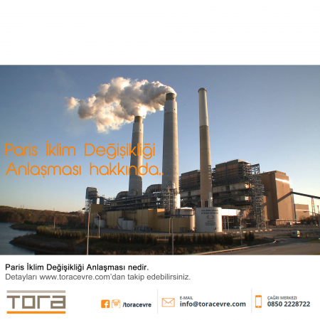 Paris İklim Değişikliği Anlaşması hakkında