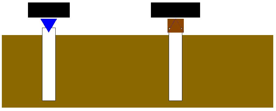 Toprak gazı ektraksiyonu