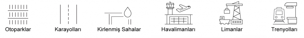 Bypass petrol ayırıcıların kullanım alanları
