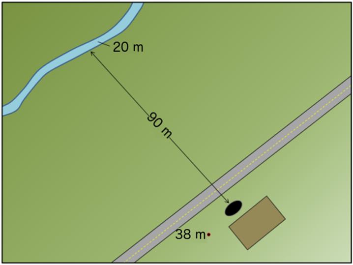 Şekil 2 - Yeraltı Suyu Kirliliği