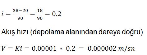 formül 2
